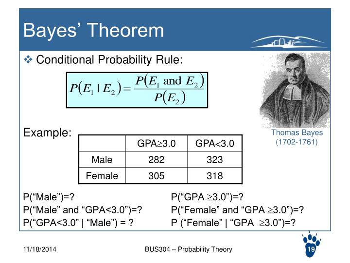 Conditional Probability Rule: