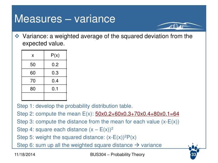 Measures – variance