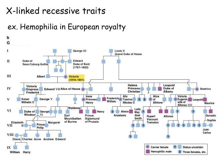 X-linked recessive traits