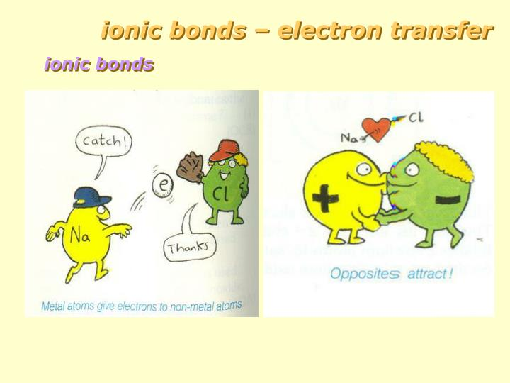 ionic bonds – electron transfer