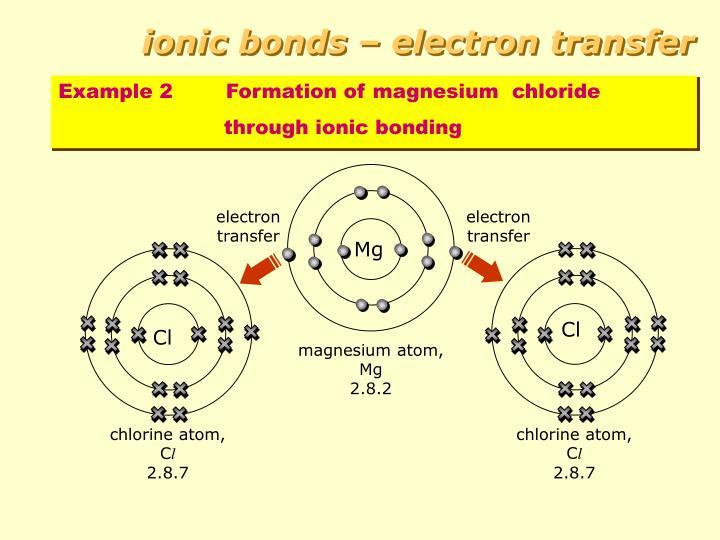 electron transfer