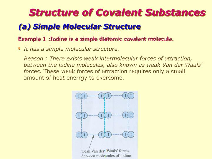Structure of Covalent Substances