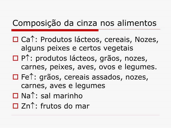 Composição da cinza nos alimentos