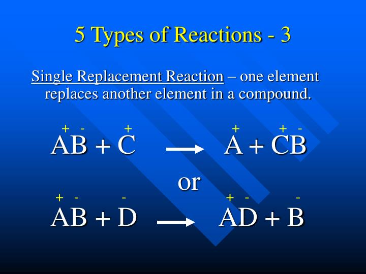 5 Types of Reactions - 3