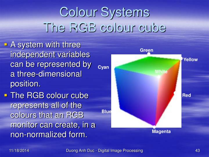 Colour Systems