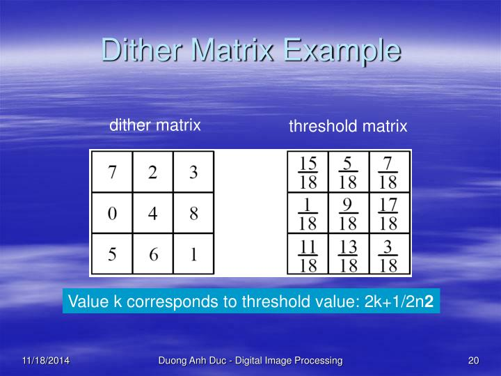 Dither Matrix Example