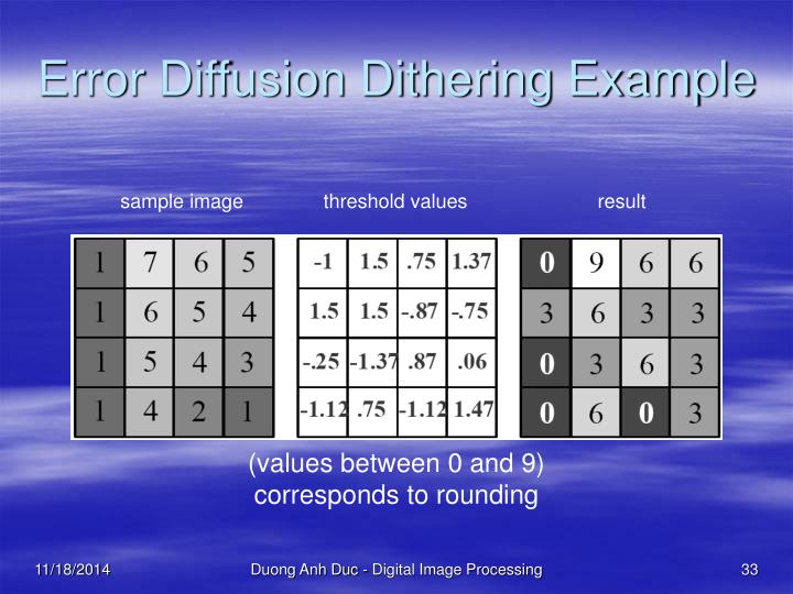 Error Diffusion Dithering Example