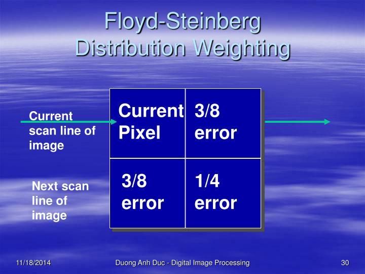 Floyd-Steinberg