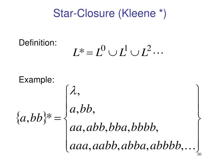 Star-Closure (Kleene *)