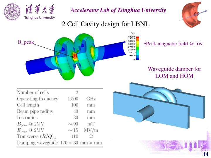 2 Cell Cavity design for LBNL