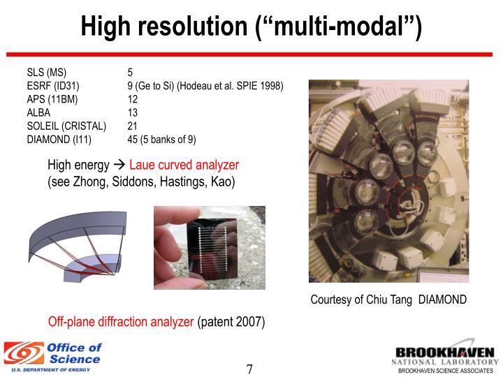 "High resolution (""multi-modal"")"