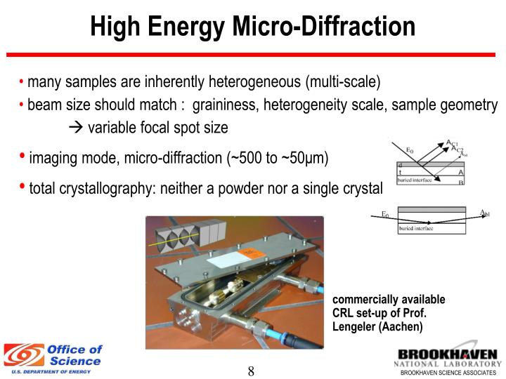 High Energy Micro-Diffraction