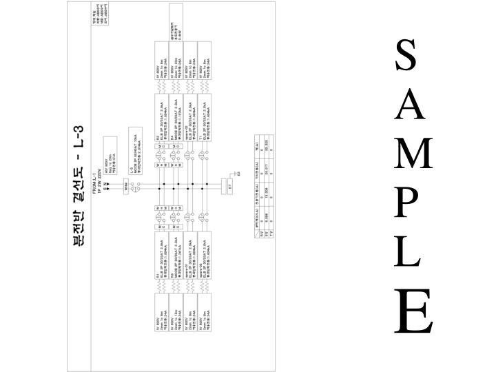 SAMPL