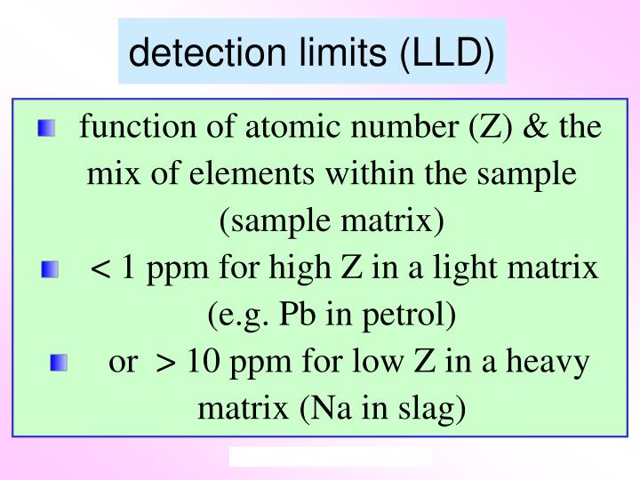 detection limits (LLD)