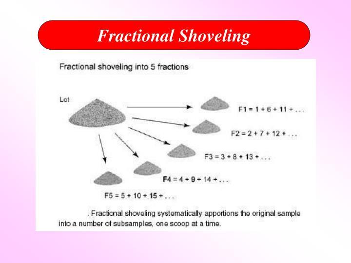 Fractional Shoveling