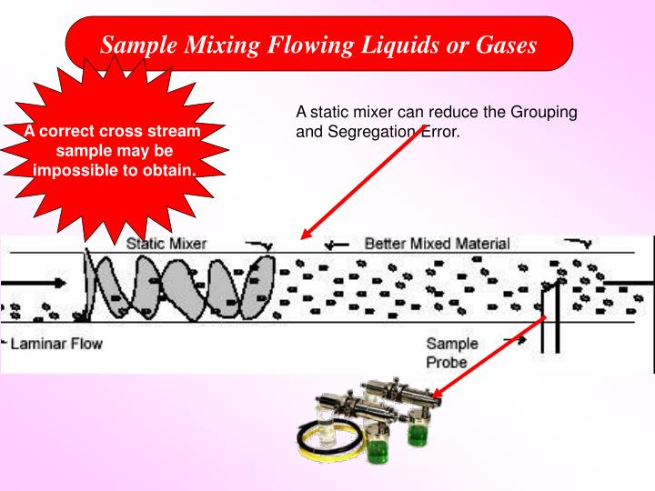 Sample Mixing Flowing Liquids or Gases