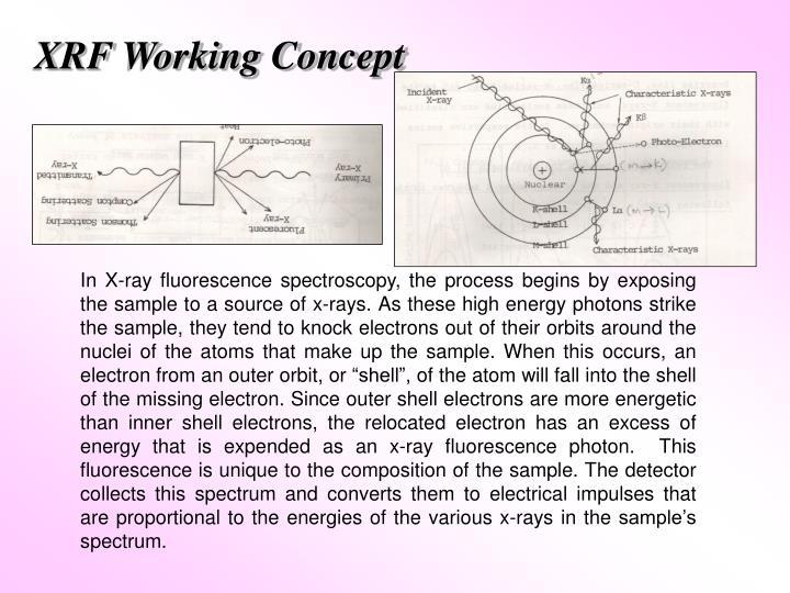 XRF Working Concept