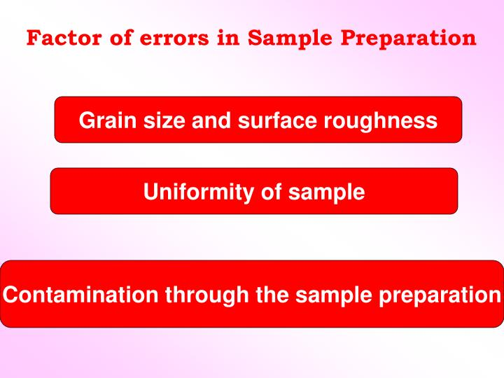 Factor of errors in Sample Preparation