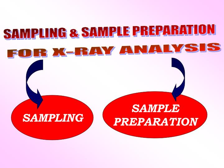SAMPLING & SAMPLE PREPARATION