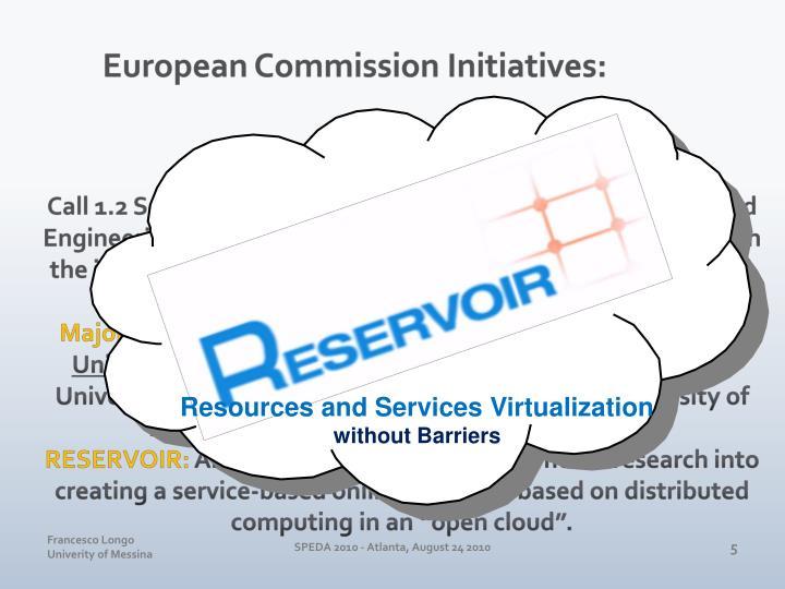 European Commission Initiatives: