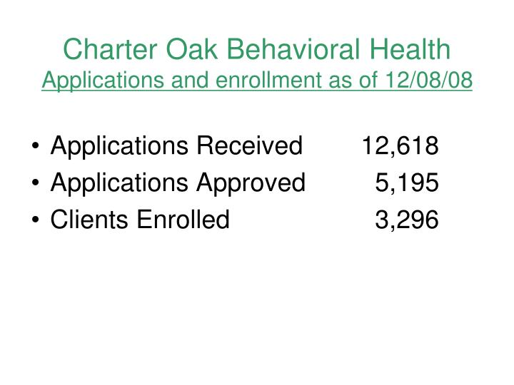 Charter Oak Behavioral Health