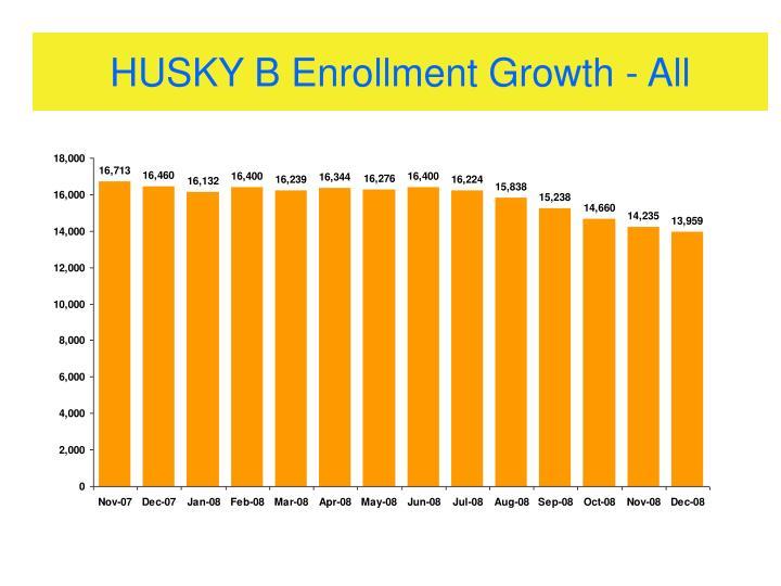 HUSKY A Enrollment