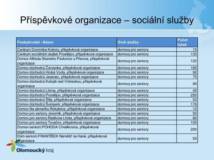 Příspěvkové organizace – sociální služby