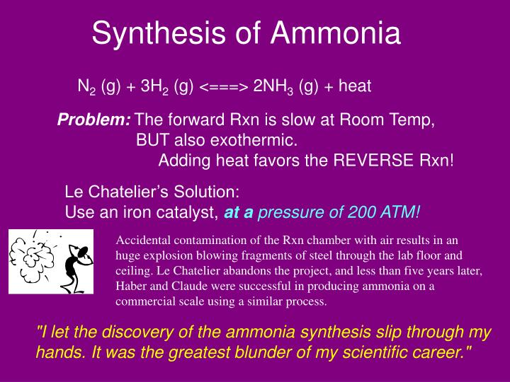 Synthesis of Ammonia