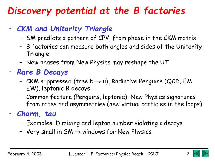 Discovery potential at the b factories