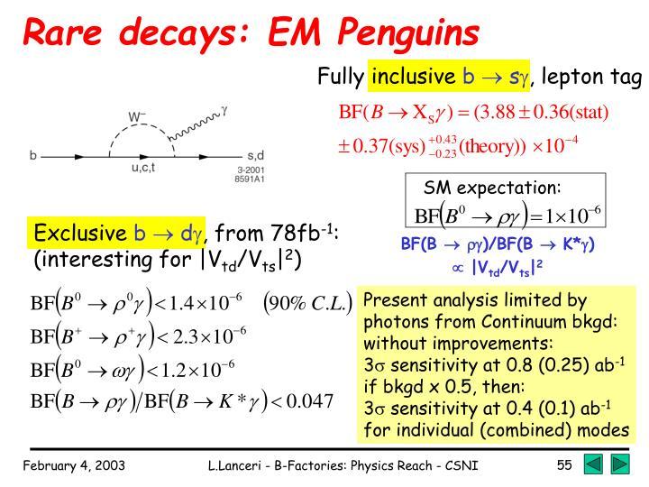 Rare decays: EM Penguins