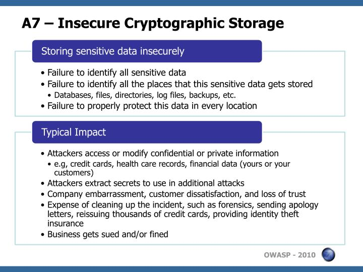 A7 – Insecure Cryptographic Storage