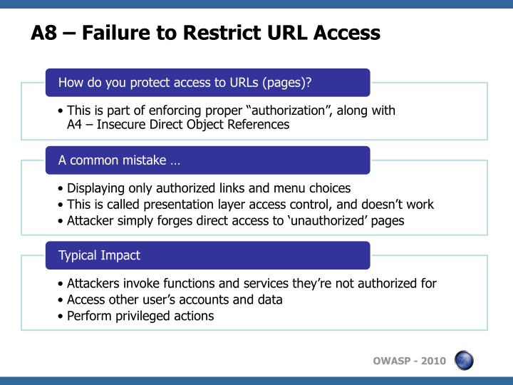A8 – Failure to Restrict URL Access