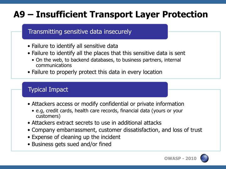 A9 – Insufficient Transport Layer Protection