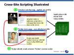 cross site scripting illustrated