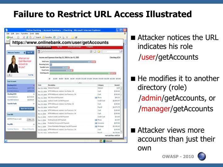 Failure to Restrict URL Access Illustrated