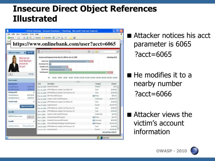 Insecure Direct Object References Illustrated
