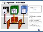 sql injection illustrated