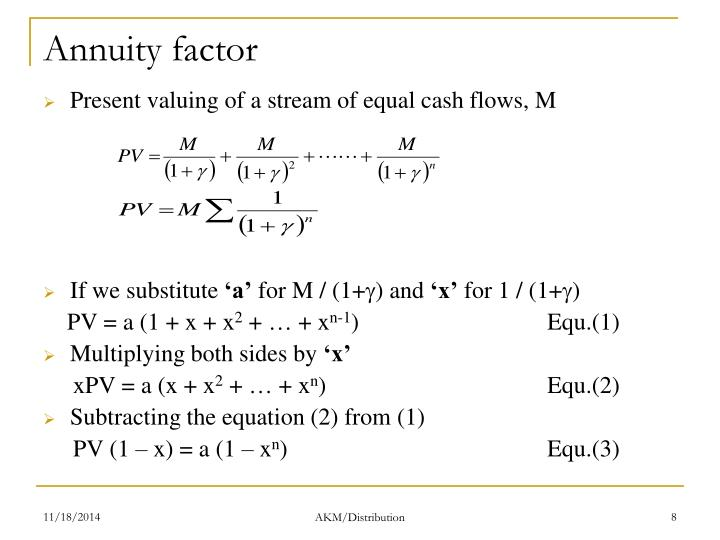 Annuity factor