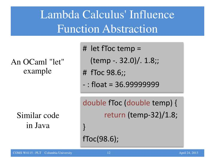 Lambda Calculus' Influence