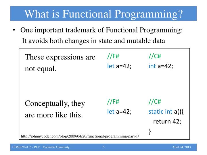 What is Functional Programming?