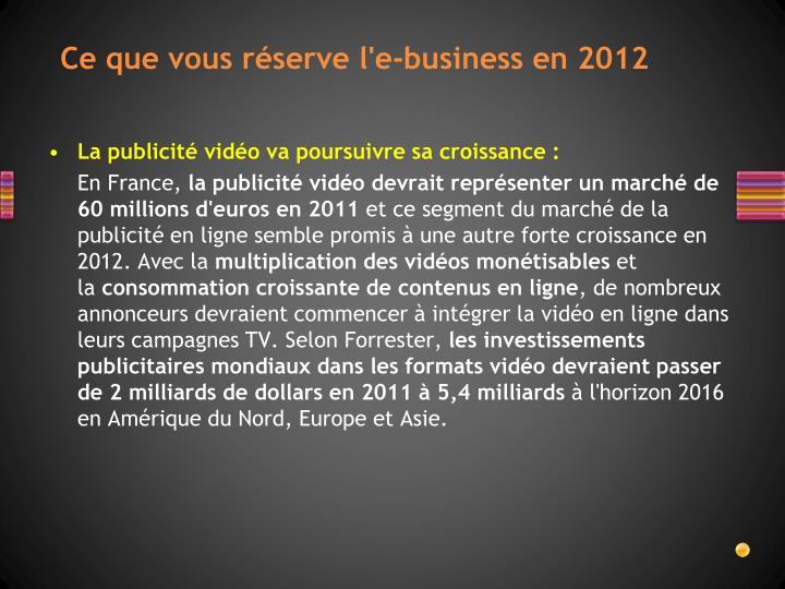 Ce que vous réserve l'e-business en 2012
