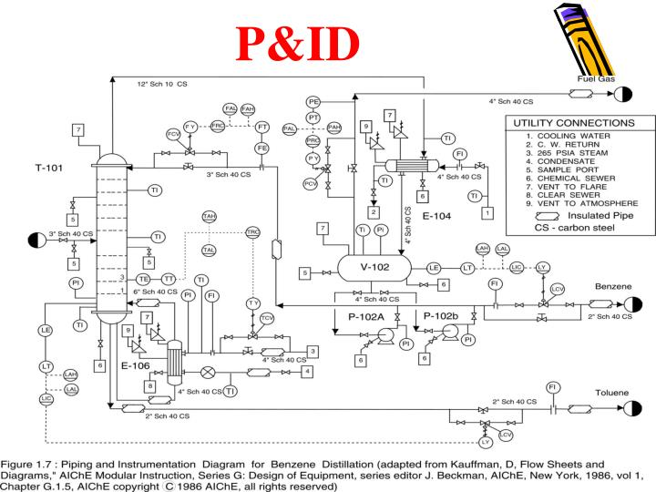 piping and instrumentation diagrams 6 p