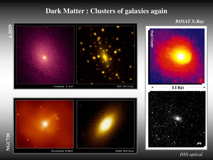 Dark Matter : Clusters of galaxies again