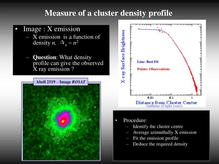 Measure of a cluster density profile