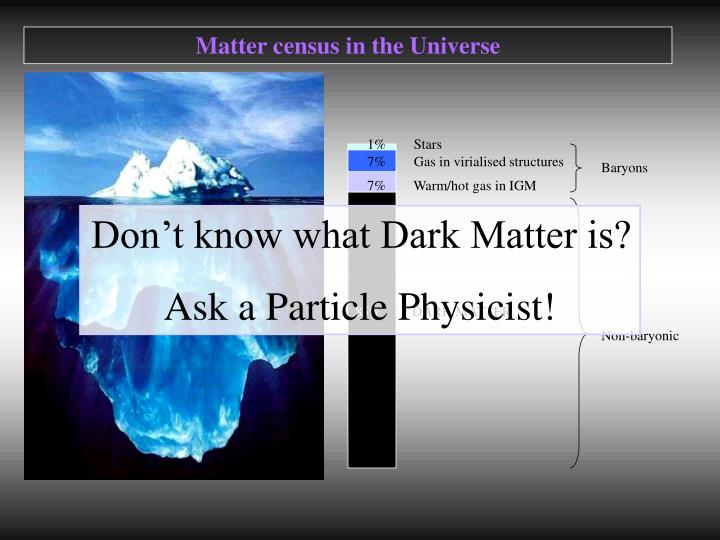 Matter census in the Universe