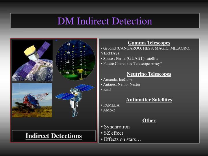 DM Indirect Detection