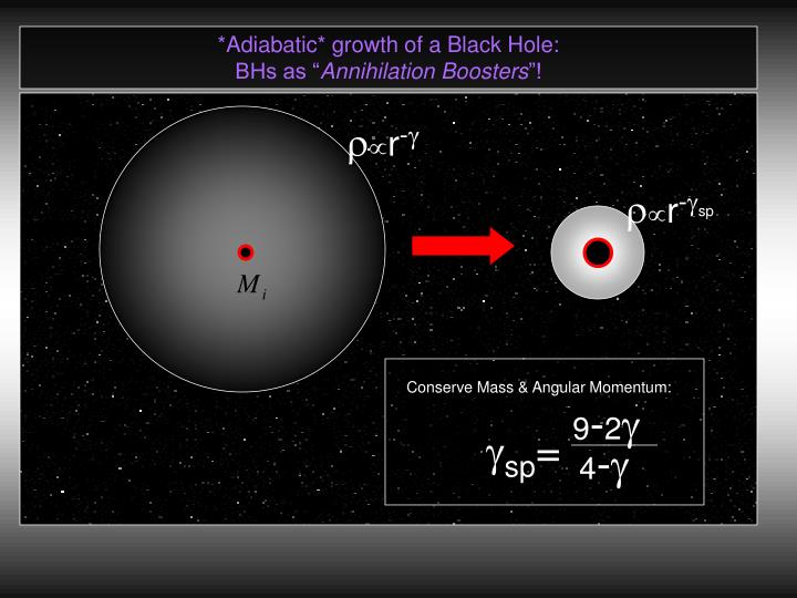 *Adiabatic* growth of a Black Hole:
