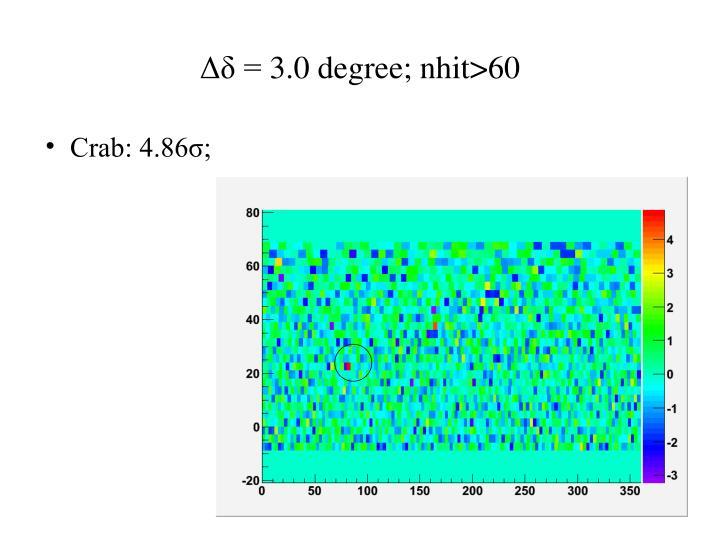 Δδ = 3.0 degree; nhit>60