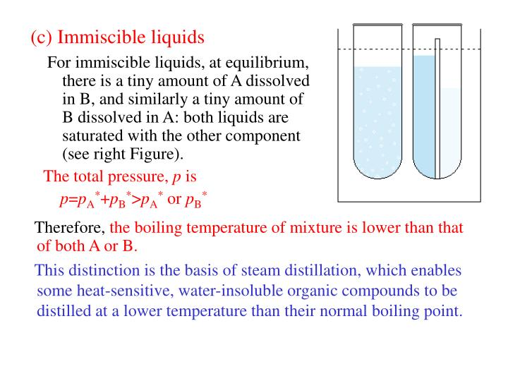 (c) Immiscible liquids
