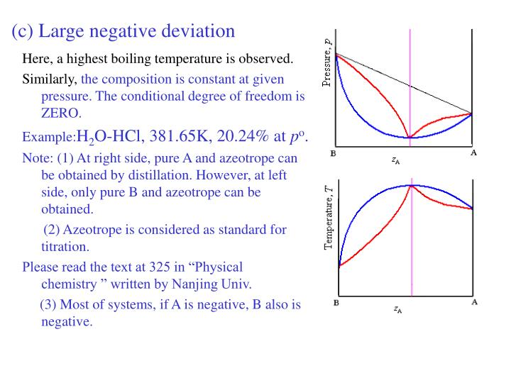 (c) Large negative deviation